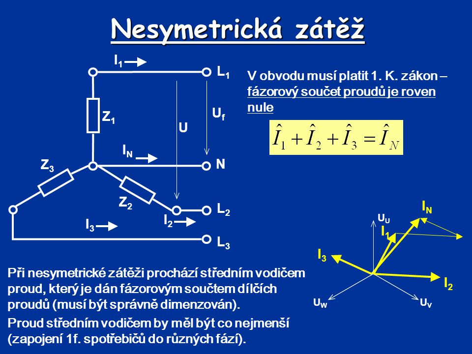 Nesymetrická zátěž V obvodu musí platit 1. K. zákon – fázorový součet proudů je roven nule L1L1 N L2L2 L3L3 UfUf U I1I1 ININ I3I3 I2I2 Z3Z3 Z2Z2 Z1Z1