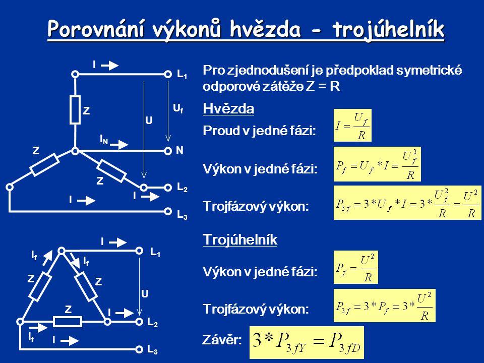 Porovnání výkonů hvězda - trojúhelník Pro zjednodušení je předpoklad symetrické odporové zátěže Z = R L1L1 L2L2 L3L3 U I I I Z Z Z IfIf IfIf IfIf L1L1
