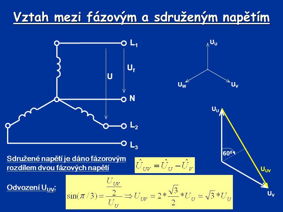 Vztah mezi fázovým a sdruženým napětím Sdružené napětí je dáno fázorovým rozdílem dvou fázových napětí L1L1 N L2L2 L3L3 UfUf U U UWUW UVUV U UVUV U UV