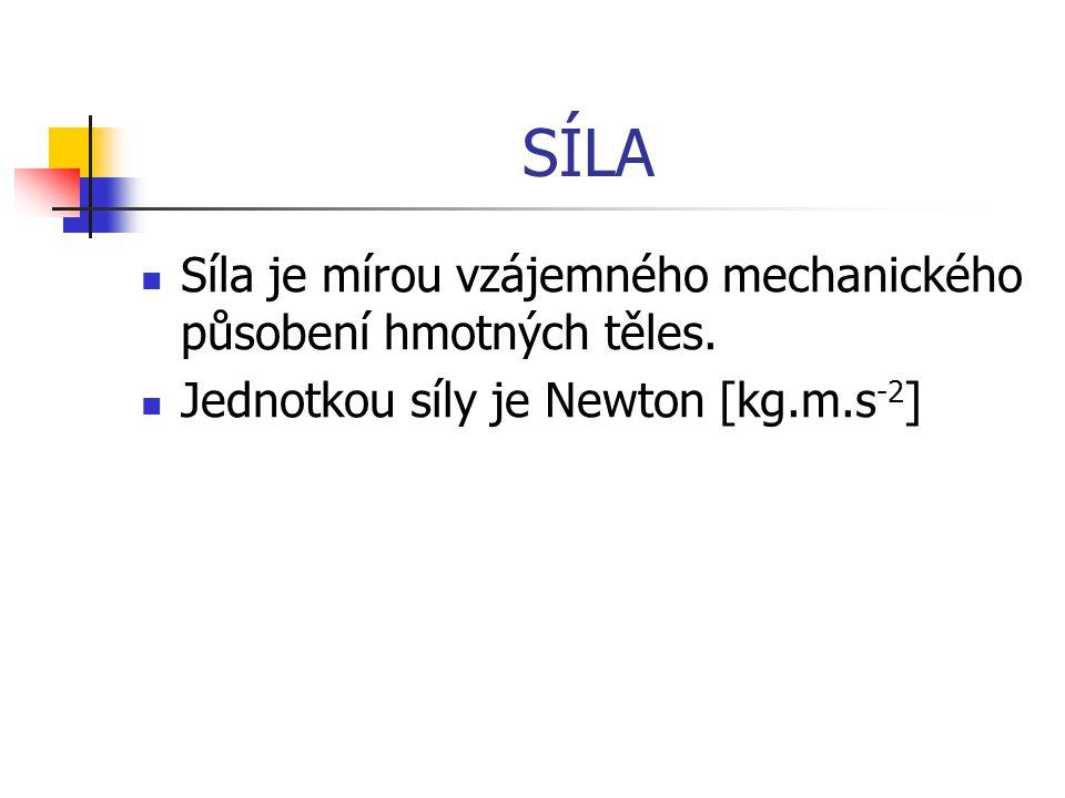 SÍLA  Síla je mírou vzájemného mechanického působení hmotných těles.  Jednotkou síly je Newton [kg.m.s -2 ]