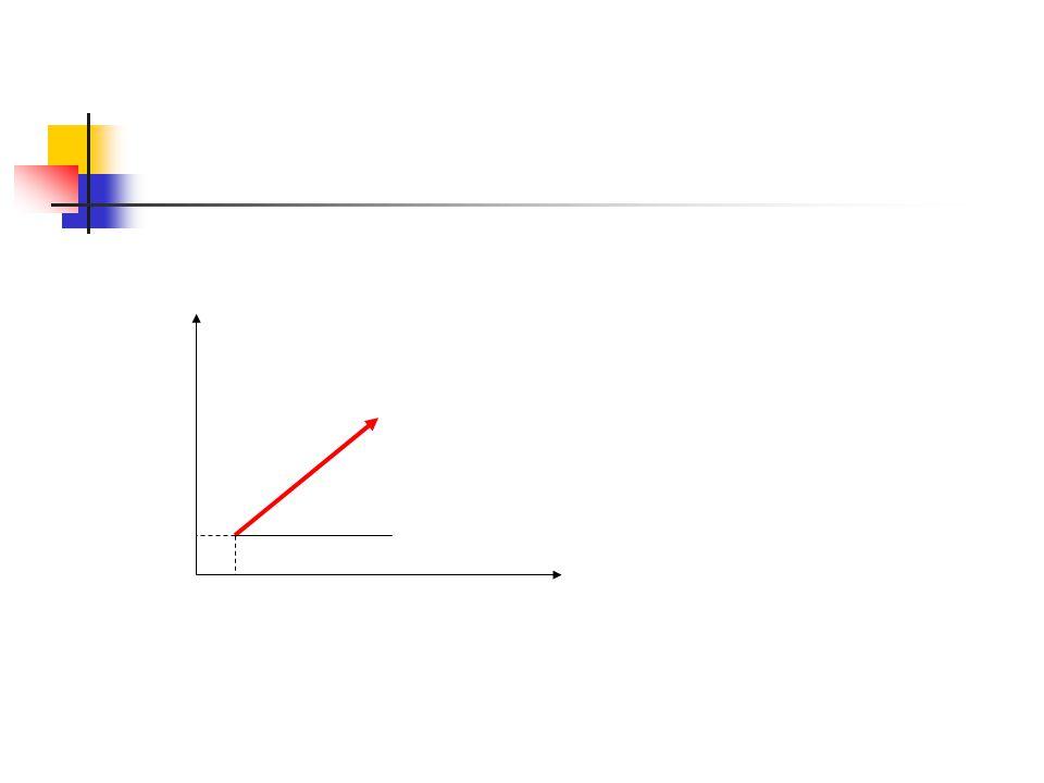 ROZKLAD SÍLY  Každou sílu lze rozložit do dvou libovolných směrů (3.