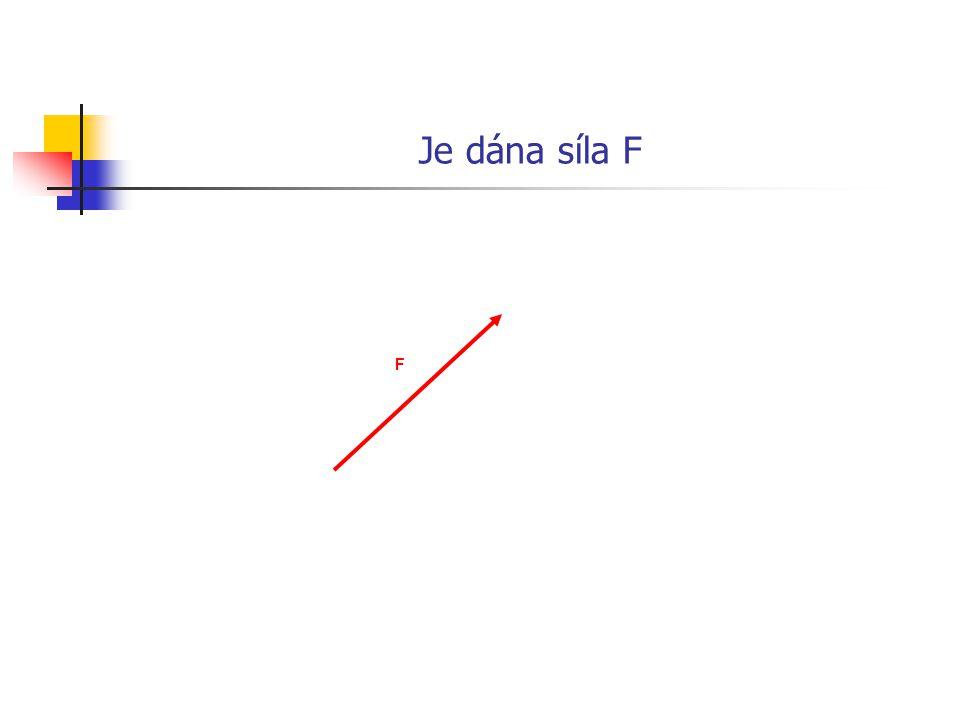 α F x y Zavedeme osy x, y. Určíme úhel α.