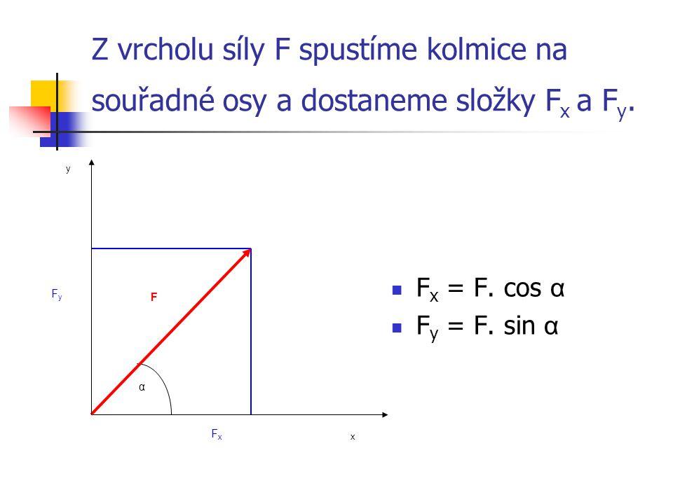 Z vrcholu síly F spustíme kolmice na souřadné osy a dostaneme složky F x a F y.  F x = F. cos α  F y = F. sin α FxFx α F x y FyFy