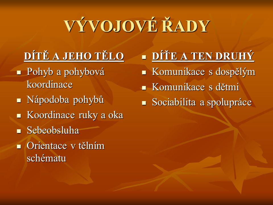 VÝVOJOVÉ ŘADY DÍTĚ A JEHO TĚLO  Pohyb a pohybová koordinace  Nápodoba pohybů  Koordinace ruky a oka  Sebeobsluha  Orientace v tělním schématu  D