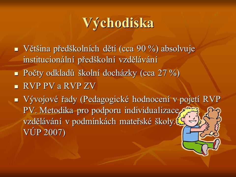 Kritérium – věk dítěte  Nejznámějším hlavním kritériem pro vstup do 1.