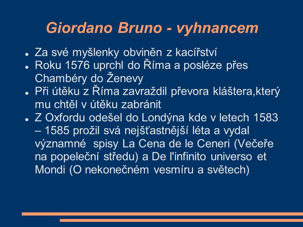 Giordano Bruno – mládí NNarozen poblíž Neapole VV patnácti letech vstup do dominikánského kláštera, zde přijal jméno Giordano OO sedm let pozděj