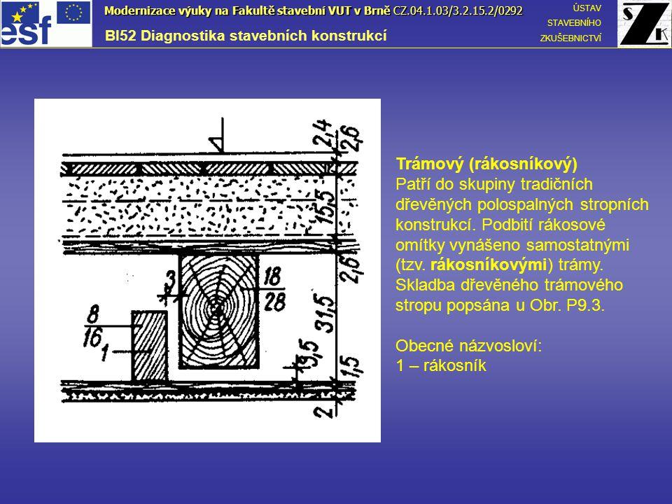 Kleinův strop Patří do skupiny tradičních traverzových stropních konstrukcí.