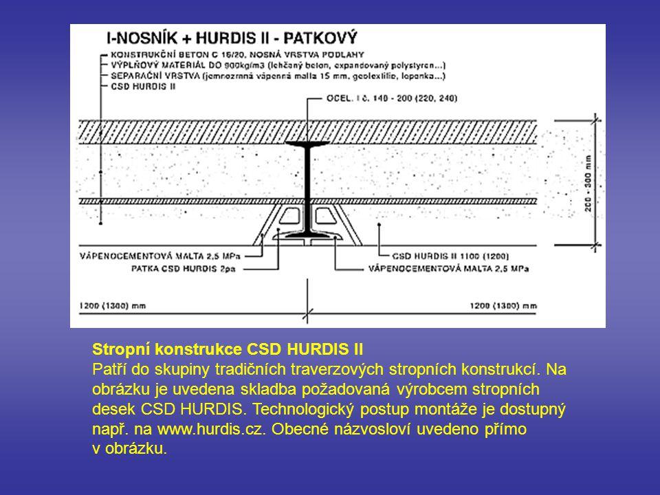 ŽB žebírkový Patří do skupiny tradičních železobetonových stropních konstrukcí.