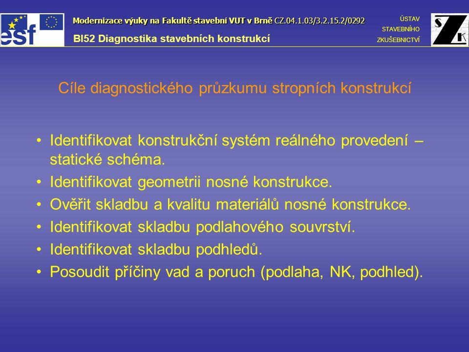 Diagnostické metody •Vizuální prohlídka vzdušných líců – horní (nášlapná vrstva), dolní (podhledová konstrukce).