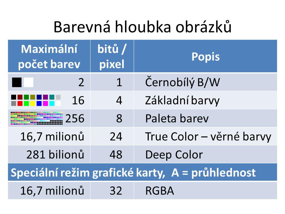 Barevná hloubka obrázků Maximální počet barev bitů / pixel Popis 21Černobílý B/W 164Základní barvy 2568Paleta barev 16,7 milionů24True Color – věrné b