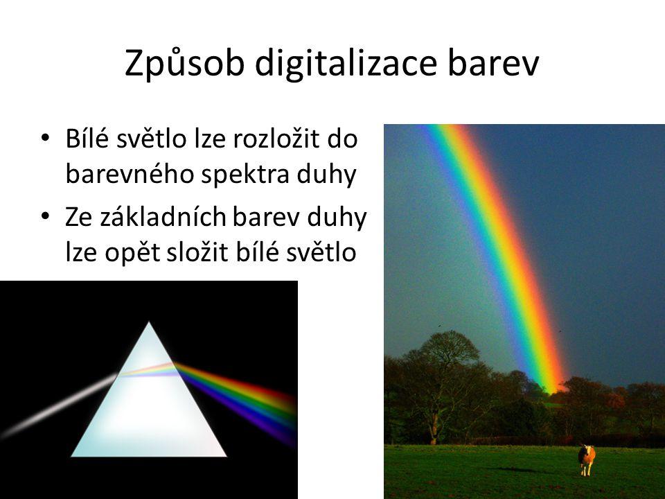 Způsob digitalizace barev • Bílé světlo lze rozložit do barevného spektra duhy • Ze základních barev duhy lze opět složit bílé světlo