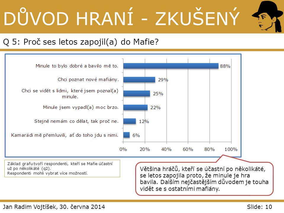 Jan Radim Vojtíšek, 30. června 2014Slide: 10 DŮVOD HRANÍ - ZKUŠENÝ Q 5: Proč ses letos zapojil(a) do Mafie? Základ grafu tvoří respondenti, kteří se M