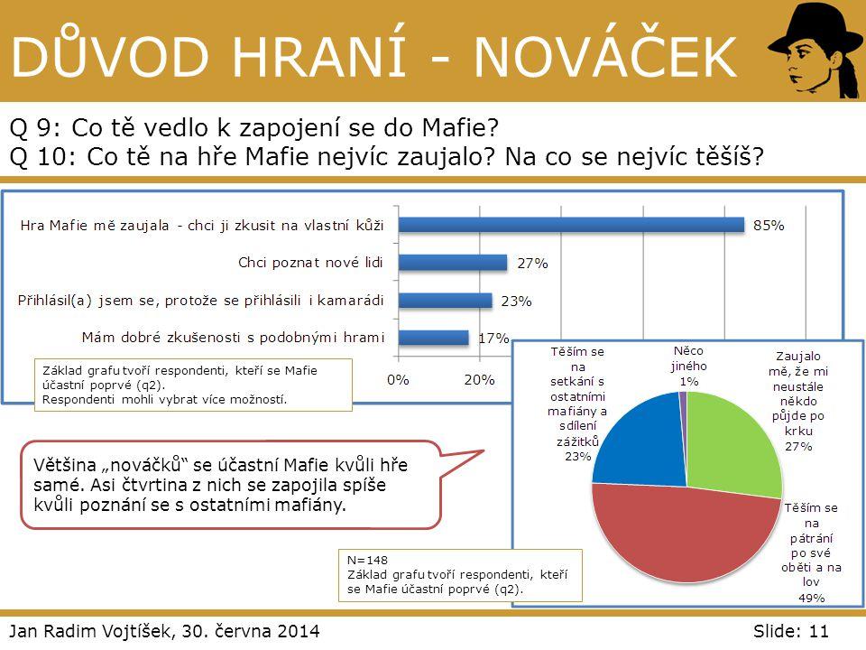 Jan Radim Vojtíšek, 30. června 2014Slide: 11 DŮVOD HRANÍ - NOVÁČEK Q 9: Co tě vedlo k zapojení se do Mafie? Q 10: Co tě na hře Mafie nejvíc zaujalo? N