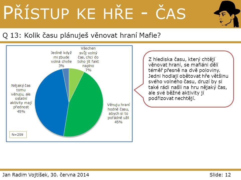 Jan Radim Vojtíšek, 30. června 2014Slide: 12 P ŘÍSTUP KE HŘE - ČAS Q 13: Kolik času plánuješ věnovat hraní Mafie? N=259 Z hlediska času, který chtějí