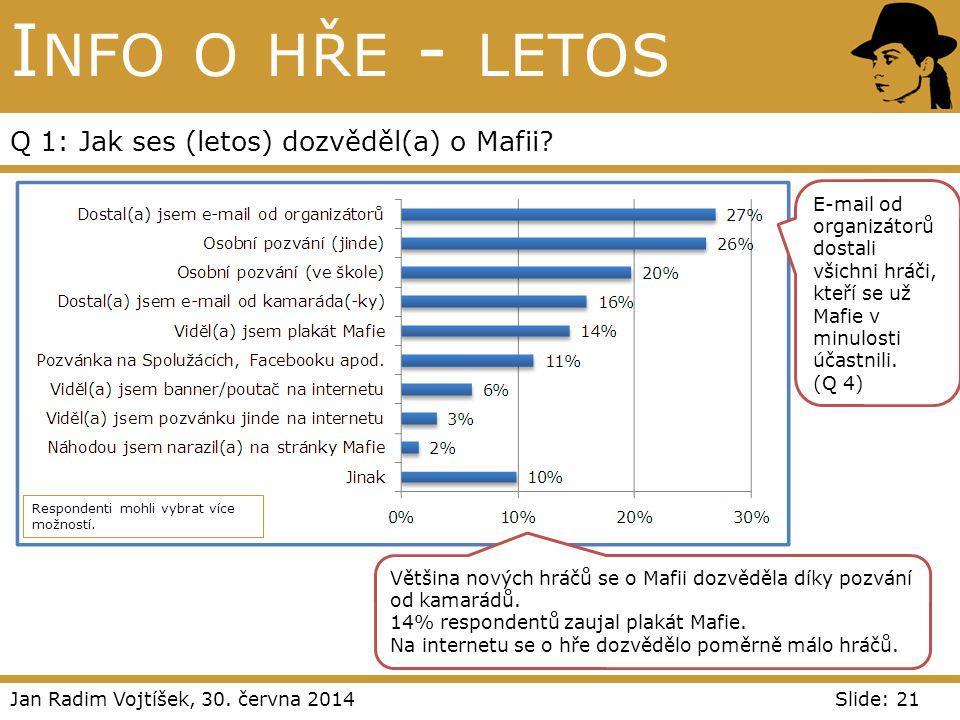 Jan Radim Vojtíšek, 30. června 2014Slide: 21 I NFO O HŘE - LETOS Q 1: Jak ses (letos) dozvěděl(a) o Mafii? Respondenti mohli vybrat více možností. E-m
