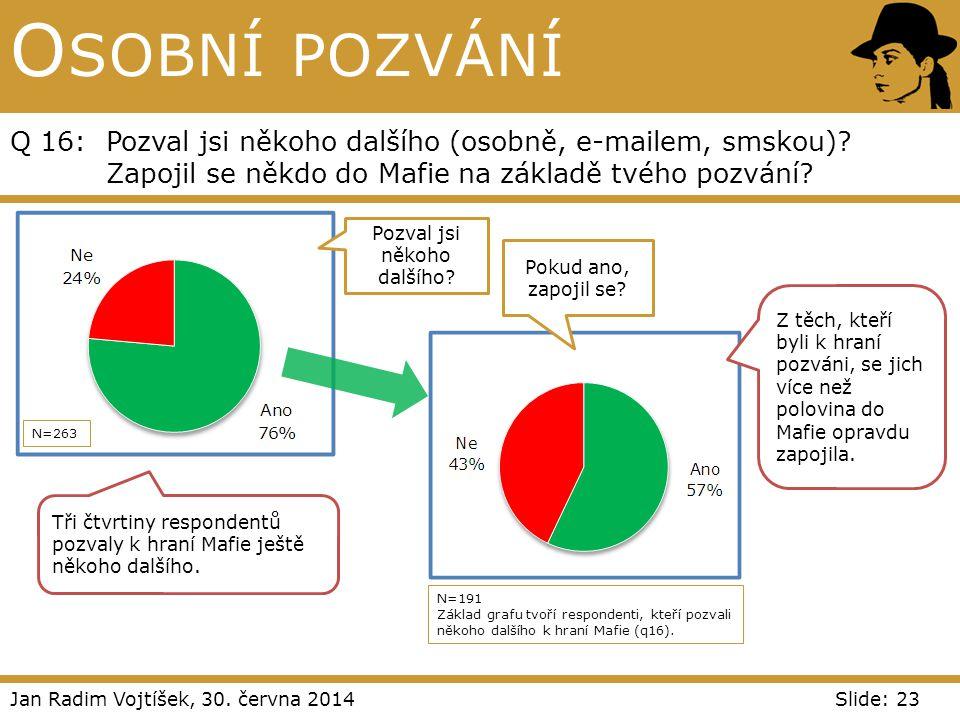 Jan Radim Vojtíšek, 30. června 2014Slide: 23 Q 16: Pozval jsi někoho dalšího (osobně, e-mailem, smskou)? Zapojil se někdo do Mafie na základě tvého po