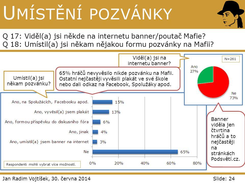 Jan Radim Vojtíšek, 30. června 2014Slide: 24 Q 17: Viděl(a) jsi někde na internetu banner/poutač Mafie? Q 18: Umístil(a) jsi někam nějakou formu pozvá