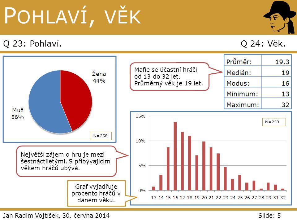 Jan Radim Vojtíšek, 30. června 2014Slide: 5 P OHLAVÍ, VĚK Q 23: Pohlaví. Q 24: Věk. N=258 N=253 Graf vyjadřuje procento hráčů v daném věku. Mafie se ú