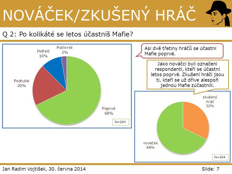 Jan Radim Vojtíšek, 30. června 2014Slide: 7 NOVÁČEK/ZKUŠENÝ HRÁČ Q 2: Po kolikáté se letos účastníš Mafie? N=264 Jako nováčci byli označeni respondent
