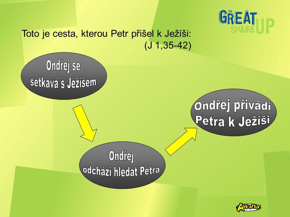 Toto je cesta, kterou Petr přišel k Ježíši: (J 1,35-42)