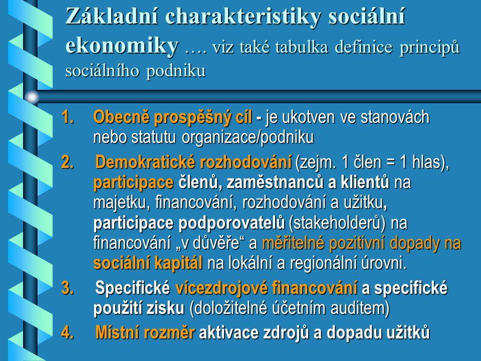 Základní charakteristiky sociální ekonomiky ….