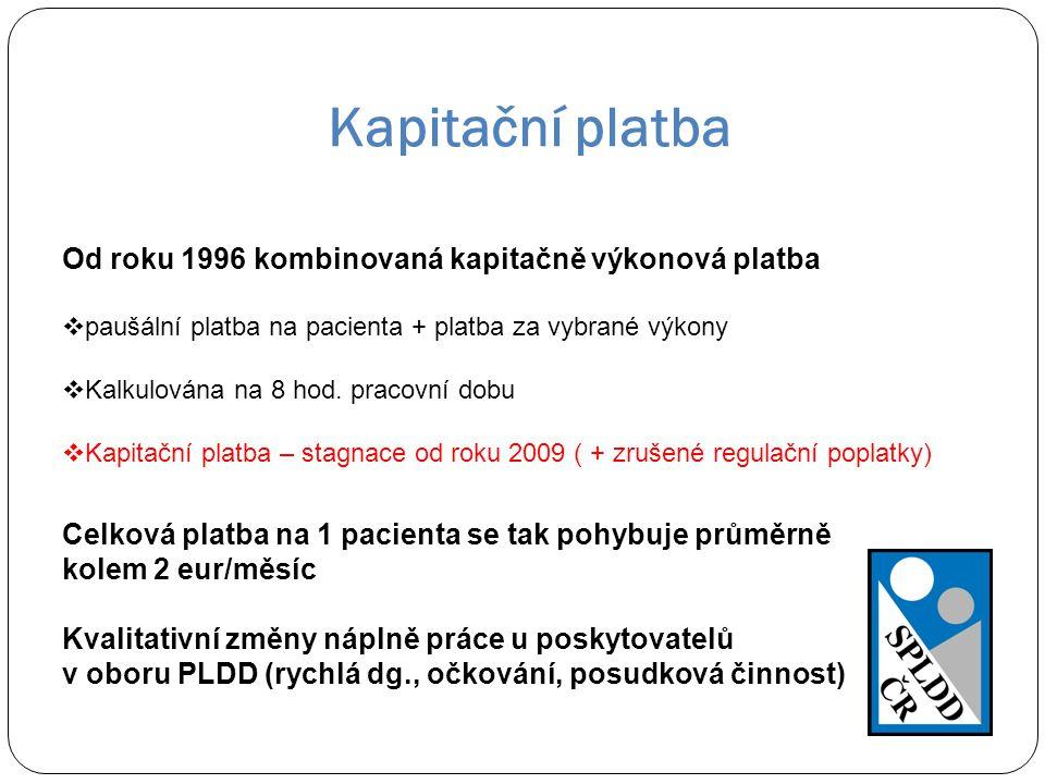 Kapitační platba Od roku 1996 kombinovaná kapitačně výkonová platba  paušální platba na pacienta + platba za vybrané výkony  Kalkulována na 8 hod. p