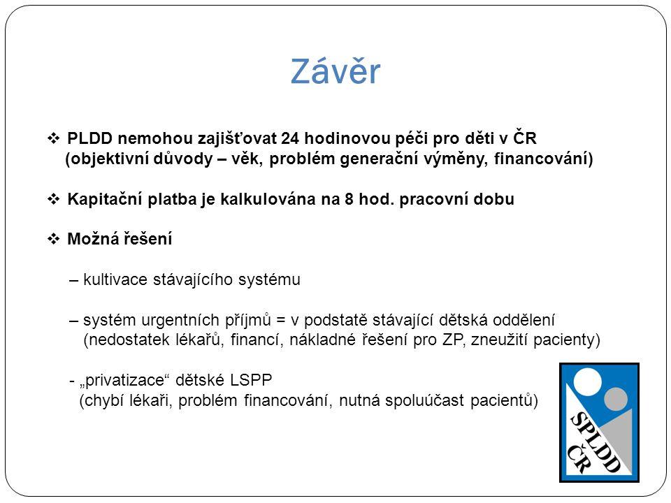 Závěr  PLDD nemohou zajišťovat 24 hodinovou péči pro děti v ČR (objektivní důvody – věk, problém generační výměny, financování)  Kapitační platba je