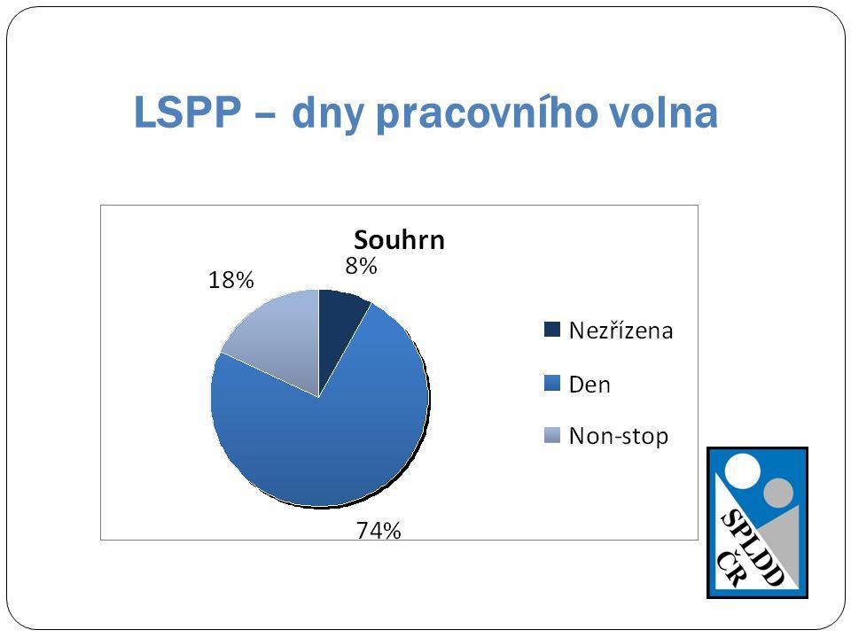 LSPP – dny pracovního volna