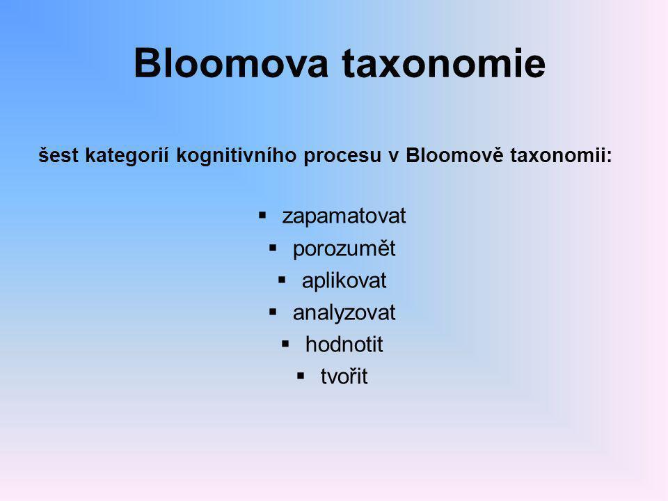 Bloomova taxonomie šest kategorií kognitivního procesu v Bloomově taxonomii:  zapamatovat  porozumět  aplikovat  analyzovat  hodnotit  tvořit