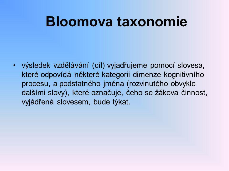 Bloomova taxonomie •výsledek vzdělávání (cíl) vyjadřujeme pomocí slovesa, které odpovídá některé kategorii dimenze kognitivního procesu, a podstatného jména (rozvinutého obvykle dalšími slovy), které označuje, čeho se žákova činnost, vyjádřená slovesem, bude týkat.