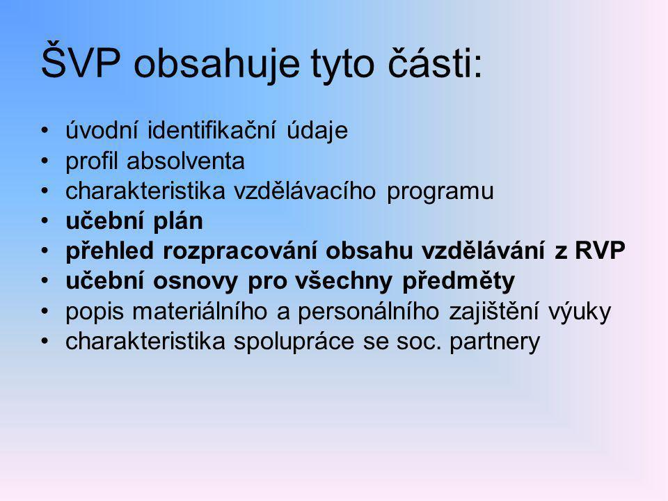 ŠVP obsahuje tyto části: •úvodní identifikační údaje •profil absolventa •charakteristika vzdělávacího programu •učební plán •přehled rozpracování obsa