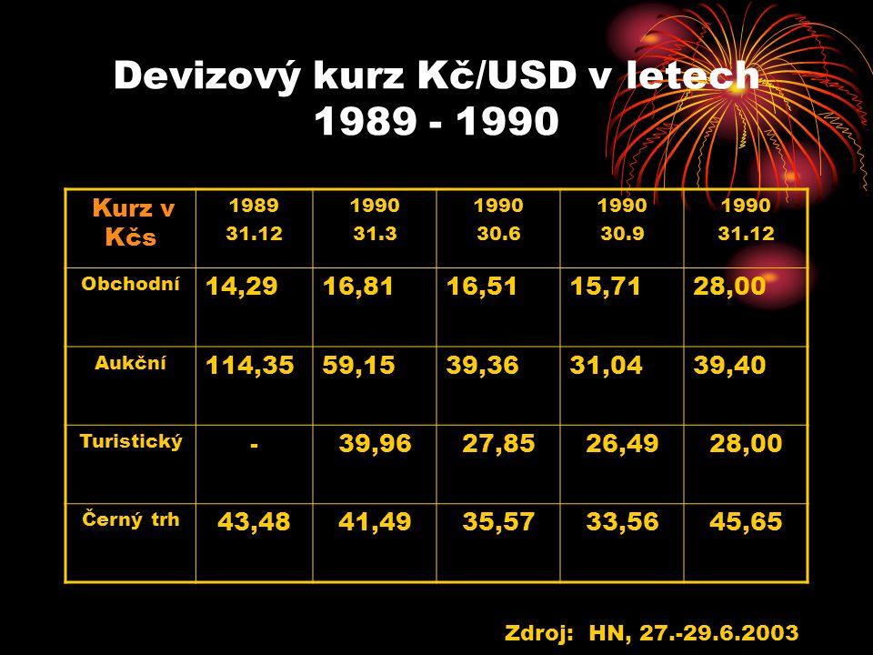 Devizový kurz Kč/USD v letech 1989 - 1990 Kurz v Kčs 1989 31.12 1990 31.3 1990 30.6 1990 30.9 1990 31.12 Obchodní 14,2916,8116,5115,7128,00 Aukční 114