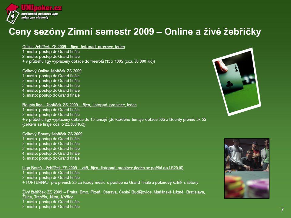 7 Online žebříček ZS 2009 – říjen, listopad, prosinec, leden 1.