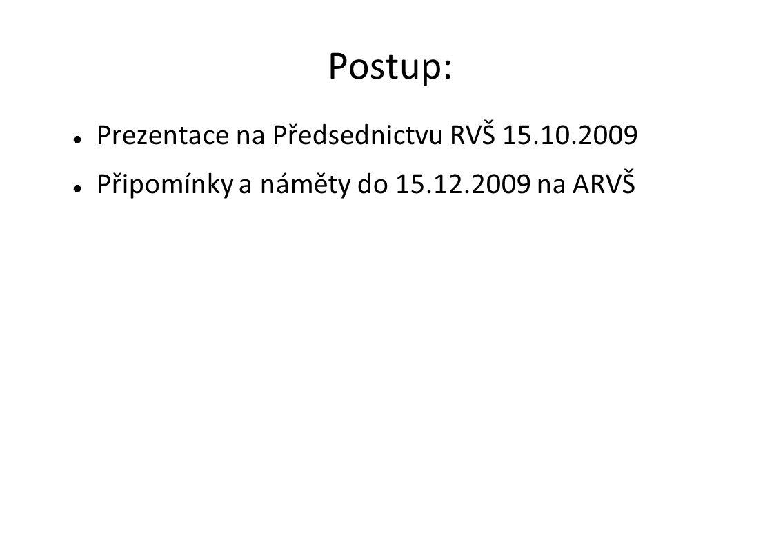 Postup:  Prezentace na Předsednictvu RVŠ 15.10.2009  Připomínky a náměty do 15.12.2009 na ARVŠ