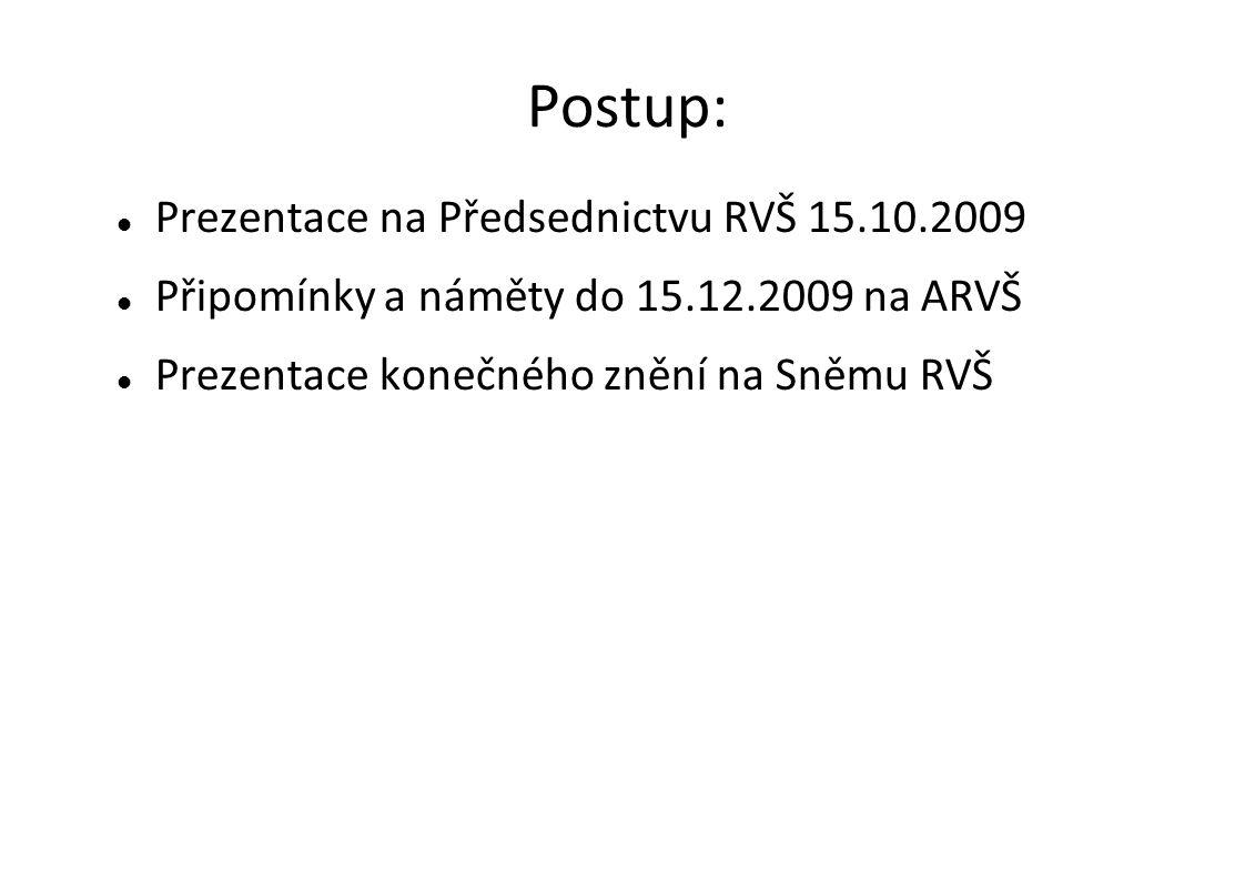 Postup:  Prezentace na Předsednictvu RVŠ 15.10.2009  Připomínky a náměty do 15.12.2009 na ARVŠ  Prezentace konečného znění na Sněmu RVŠ