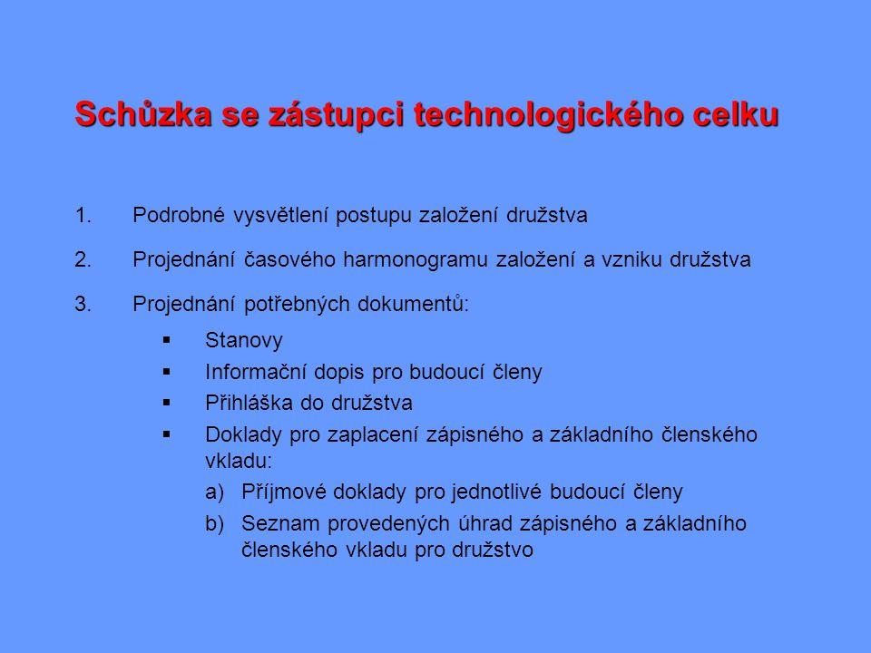Schůzka se zástupci technologického celku 1.Podrobné vysvětlení postupu založení družstva 2.Projednání časového harmonogramu založení a vzniku družstv
