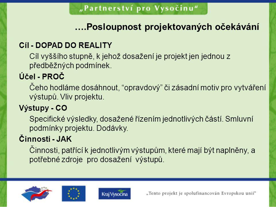 ….Posloupnost projektovaných očekávání Cíl - DOPAD DO REALITY Cíl vyššího stupně, k jehož dosažení je projekt jen jednou z předběžných podmínek.