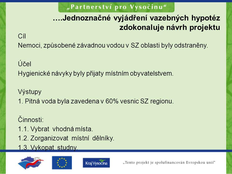 ….Jednoznačné vyjádření vazebných hypotéz zdokonaluje návrh projektu Cíl Nemoci, způsobené závadnou vodou v SZ oblasti byly odstraněny.