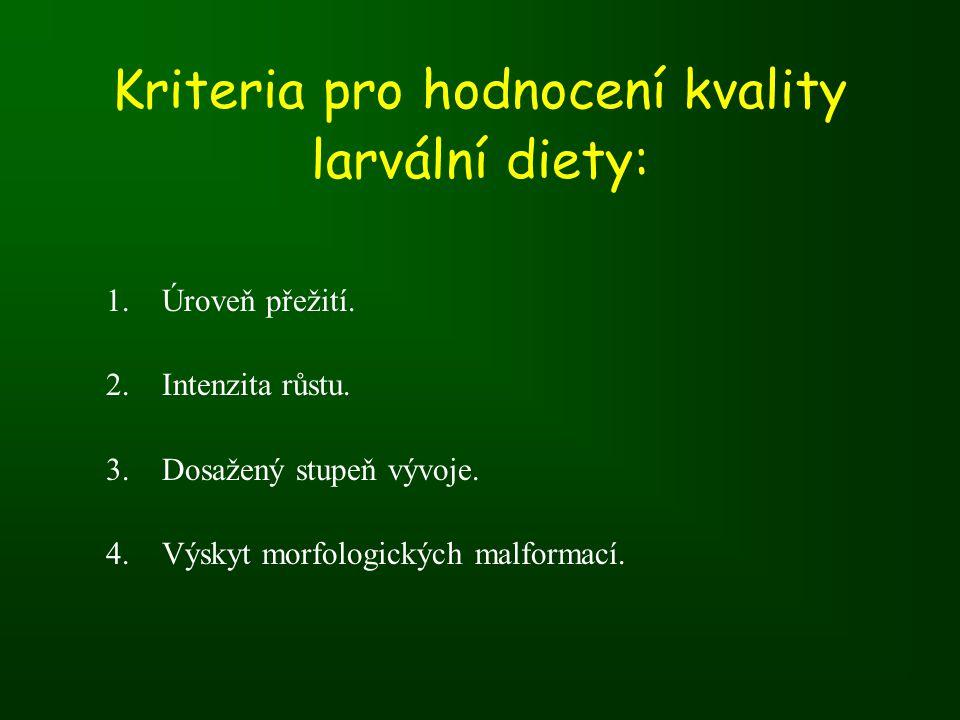 Kriteria pro hodnocení kvality larvální diety: 1.Úroveň přežití.