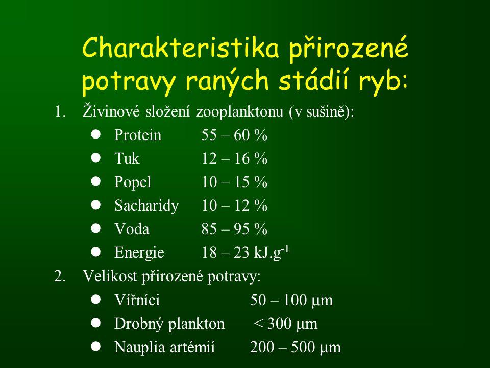 Charakteristika přirozené potravy raných stádií ryb: 1.Živinové složení zooplanktonu (v sušině):  Protein55 – 60 %  Tuk12 – 16 %  Popel10 – 15 %  Sacharidy10 – 12 %  Voda85 – 95 %  Energie18 – 23 kJ.g -1 2.Velikost přirozené potravy:  Vířníci50 – 100  m  Drobný plankton < 300  m  Nauplia artémií200 – 500  m