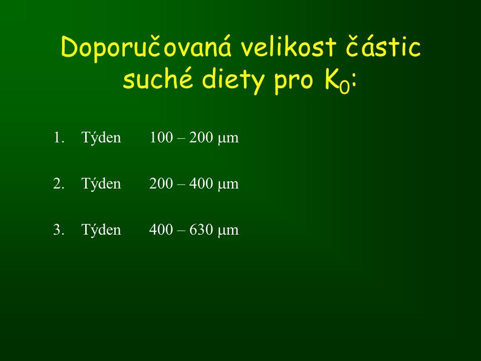 Doporučovaná velikost částic suché diety pro K 0 : 1.Týden100 – 200  m 2.Týden200 – 400  m 3.Týden400 – 630  m