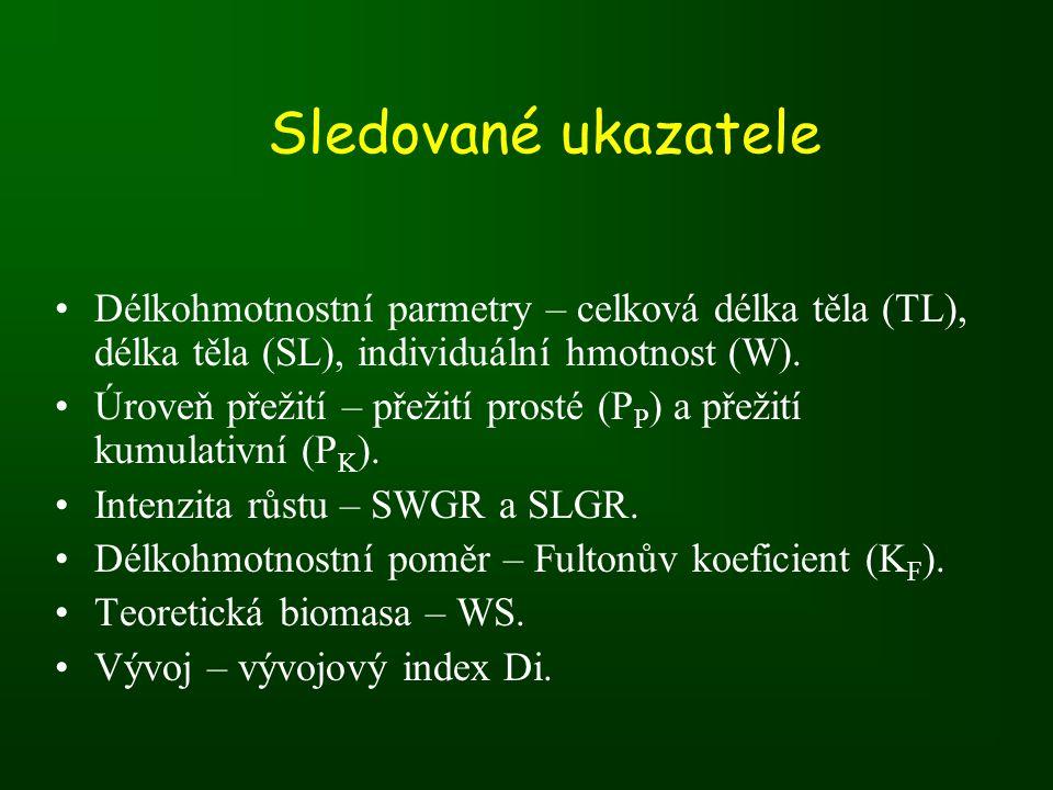 Sledované ukazatele •Délkohmotnostní parmetry – celková délka těla (TL), délka těla (SL), individuální hmotnost (W).