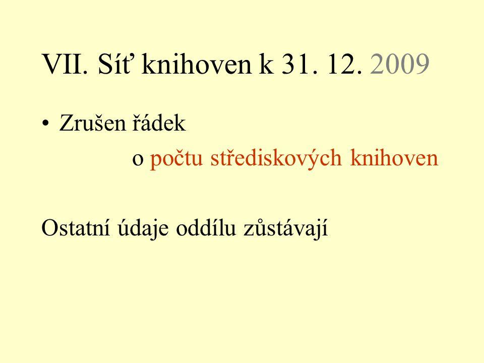 VII. Síť knihoven k 31. 12.
