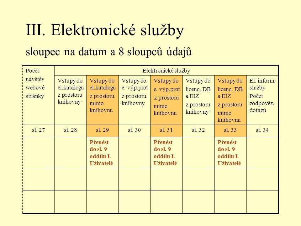 III. Elektronické služby sloupec na datum a 8 sloupců údajů Počet návštěv webové stránky Elektronické služby Vstupy do el.katalogu z prostoru knihovny