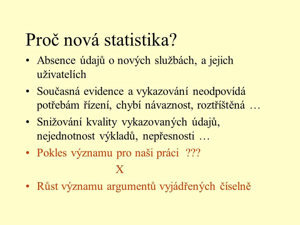 Proč nová statistika.