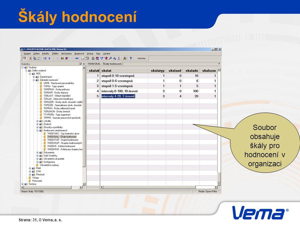 Strana: 31, © Vema, a. s. Škály hodnocení Soubor obsahuje škály pro hodnocení v organizaci