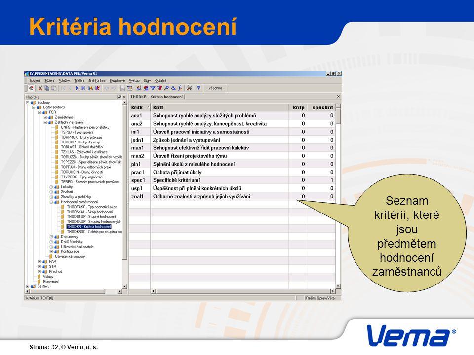 Strana: 32, © Vema, a. s. Kritéria hodnocení Seznam kritérií, které jsou předmětem hodnocení zaměstnanců