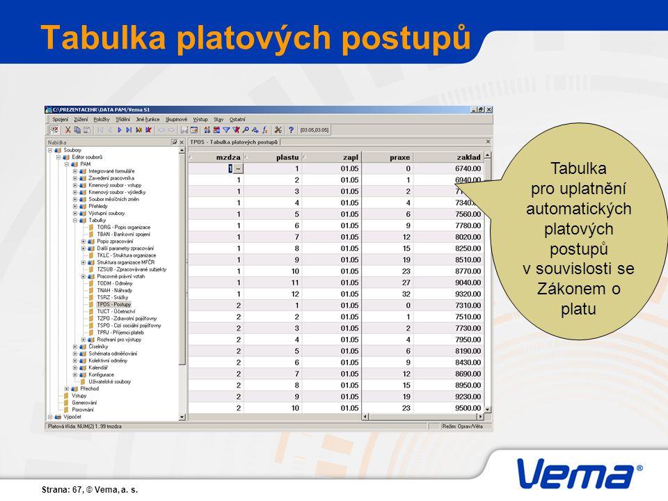 Strana: 67, © Vema, a. s. Tabulka platových postupů Tabulka pro uplatnění automatických platových postupů v souvislosti se Zákonem o platu