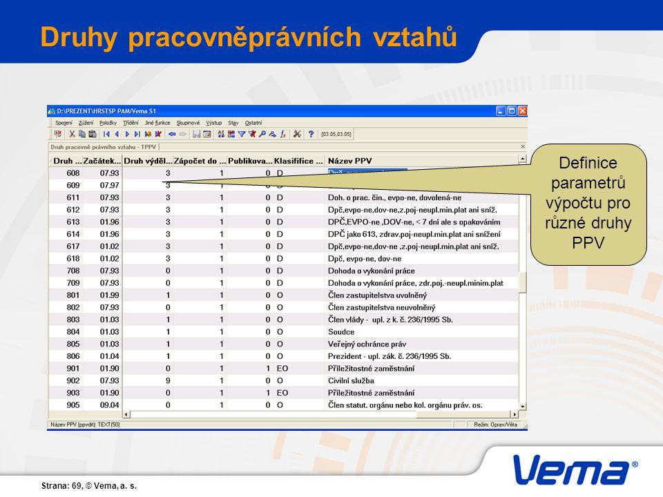 Strana: 69, © Vema, a. s. Druhy pracovněprávních vztahů Definice parametrů výpočtu pro různé druhy PPV