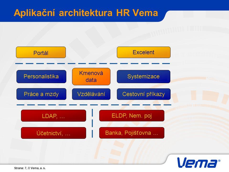 Strana: 7, © Vema, a. s. Aplikační architektura HR Vema Kmenová data Práce a mzdy Personalistika Vzdělávání Systemizace Cestovní příkazy Portál Excele